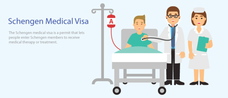 Schengen Medical Visa