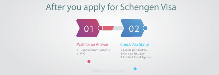 after-you-apply-for-schengen-visa