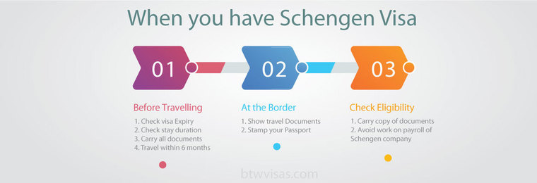 when-you-have-schengen-visa