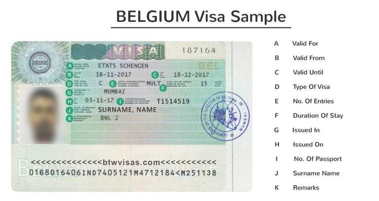 belgium tourist visa