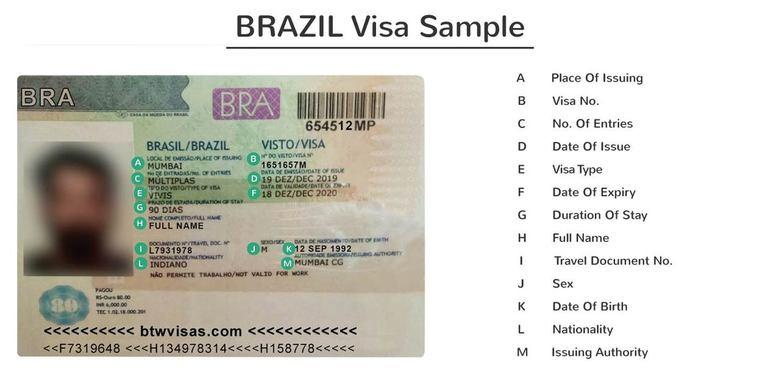 Brazil Visa Definitive Guide 2020 Btw