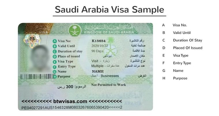 Saudi Arabia Business Visa For Indians Process Fees Etc Btw