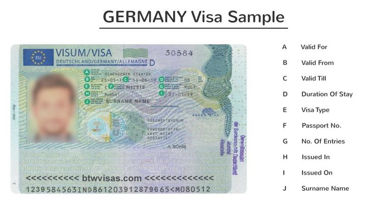 Germany Tourist Visa For Indians Definitive Guide 2020 Btw
