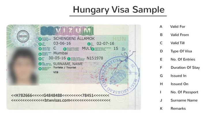 hungary tourist visa