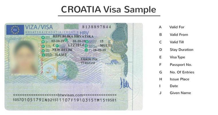 Croatia Tourist Visa from India - Definitive Guide (2020) | BTW