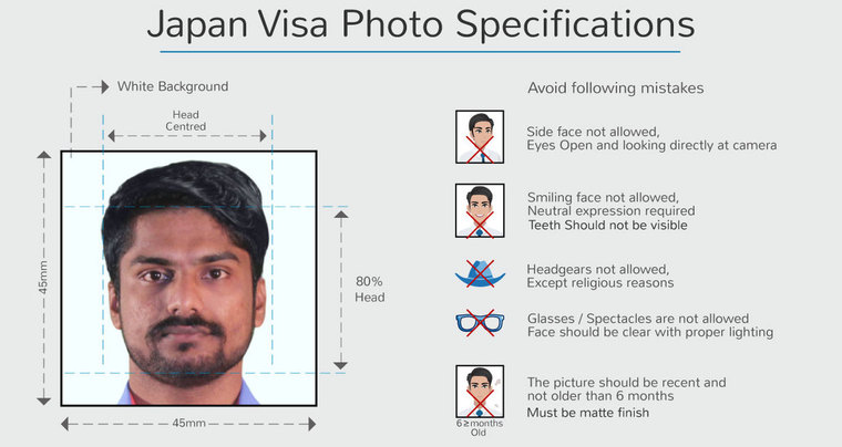 japan work visa photo specifications