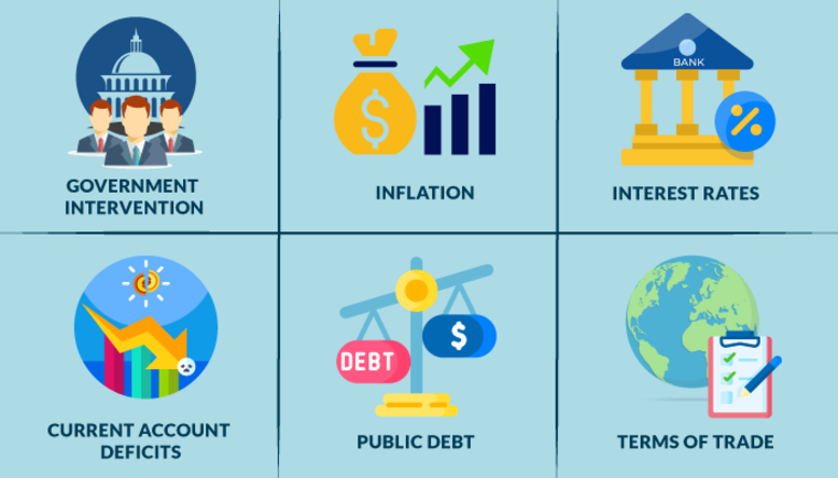 factors affecting on foreign currency rates