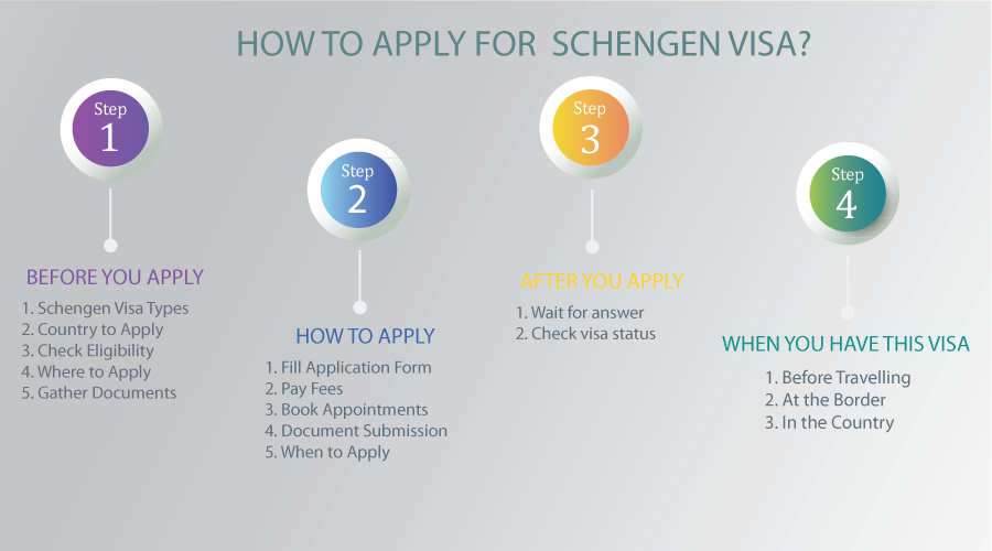 Schengen visa edited final  1